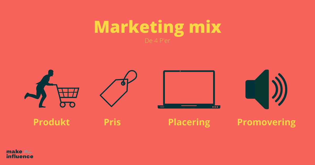 Marketing mix de 4 p'er